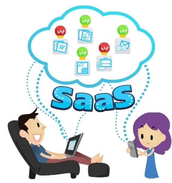 what is saas application